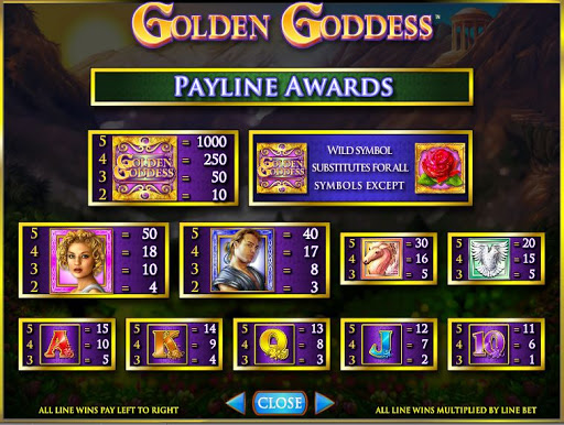 Golden Goddess Slot Paynable