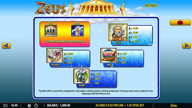 Zeus Slot Machine Paytable