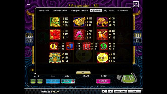 5 Dragons Slot Paytable