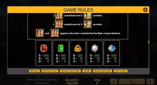 Triple Double Da Vinci Diamonds Slot Paytable