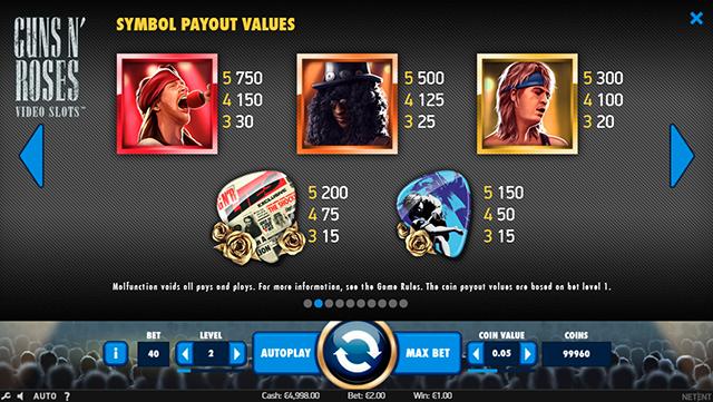 Guns N' Roses Slot Machine Paytable