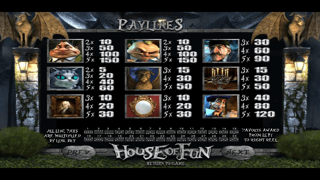 House of Fun Paytable House of Fun Slot Betsoft
