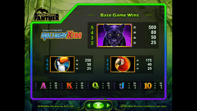 Prowling Panther Slot Paytable